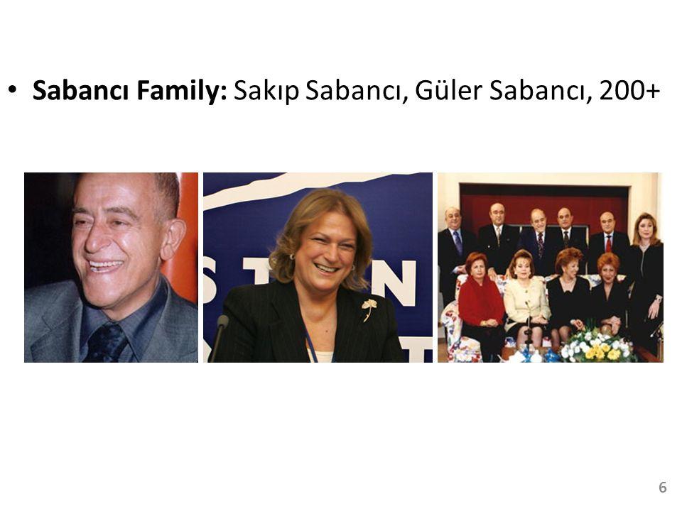 Sabancı Family: Sakıp Sabancı, Güler Sabancı, 200+