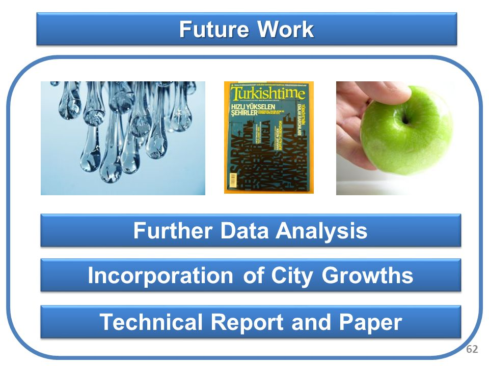 Incorporation of City Growths Technical Report and Paper