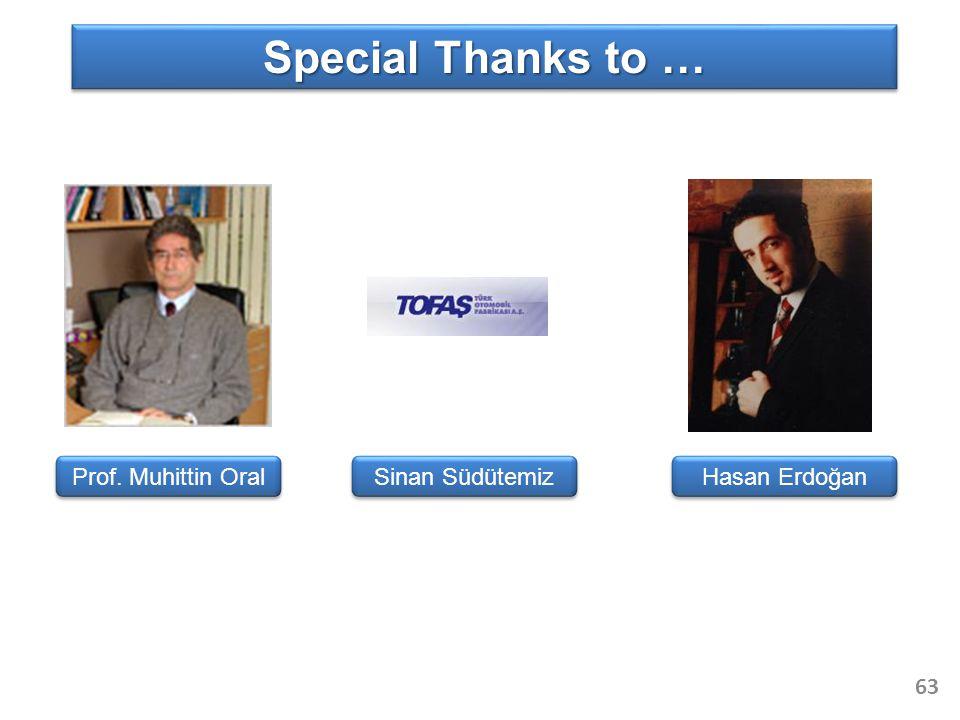 Special Thanks to … Prof. Muhittin Oral Sinan Südütemiz Hasan Erdoğan