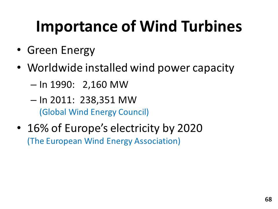 Importance of Wind Turbines