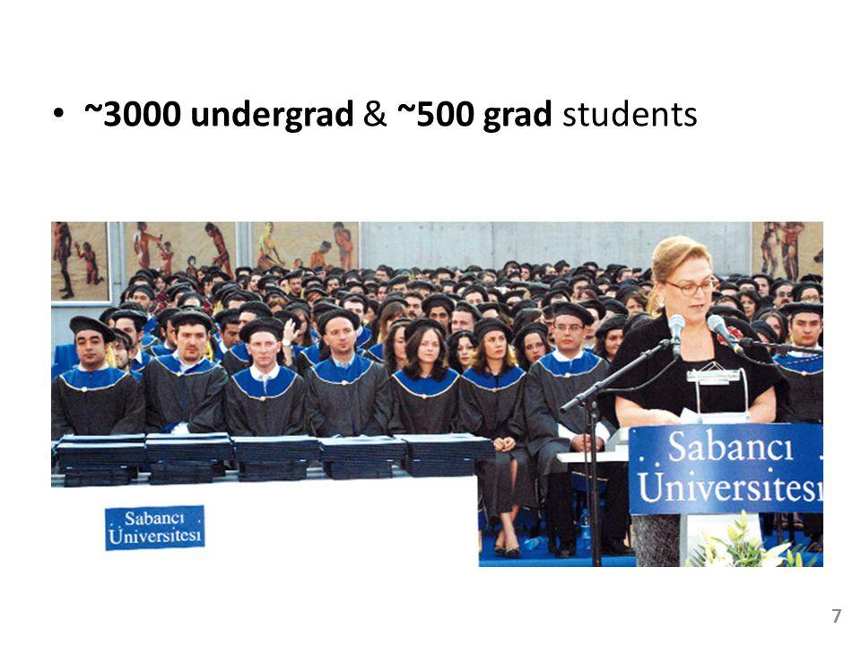 ~3000 undergrad & ~500 grad students