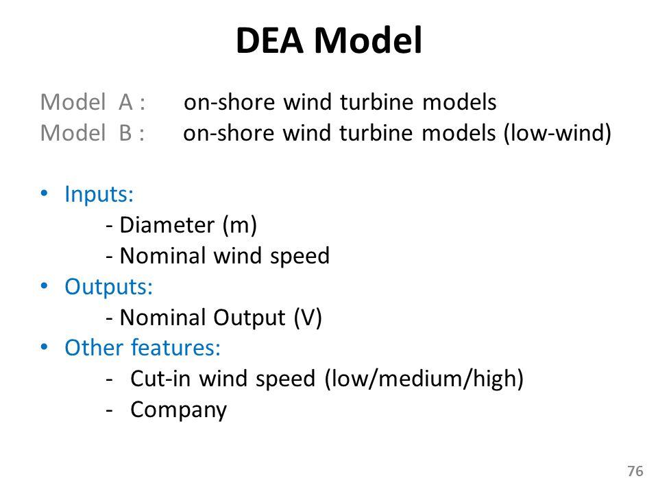 DEA Model Model A : 74 on-shore wind turbine models