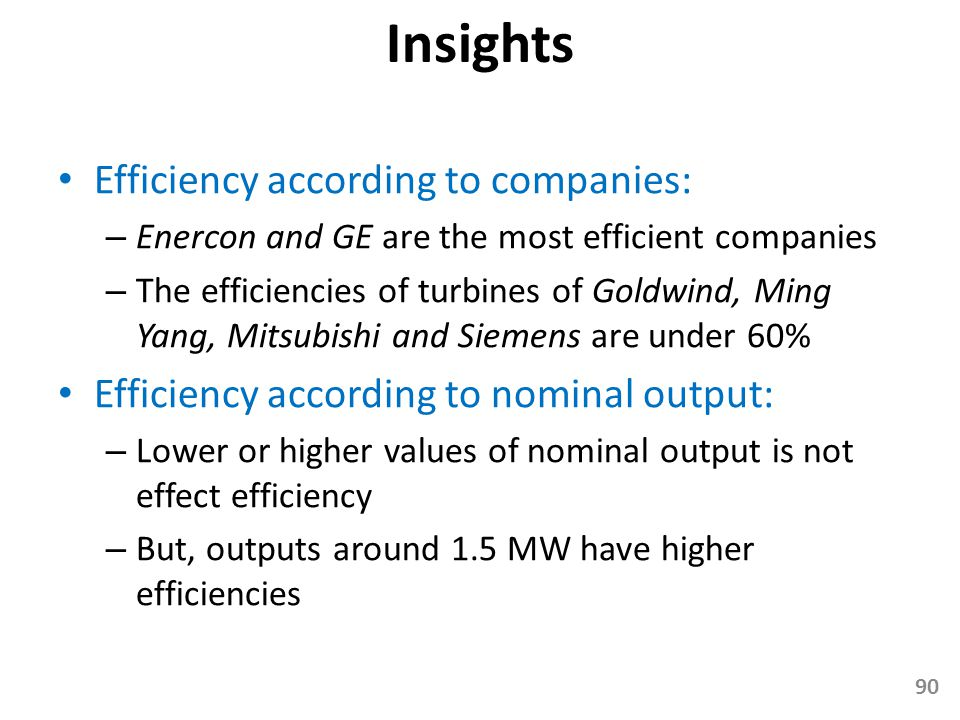 Insights Efficiency according to companies: