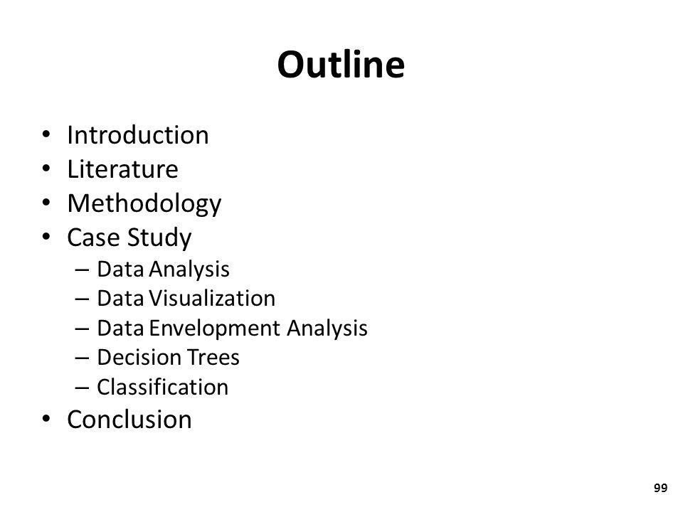 Outline Introduction Literature Methodology Case Study Conclusion