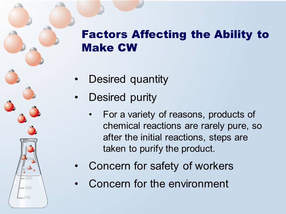Factors Affecting the Ability to Make CW