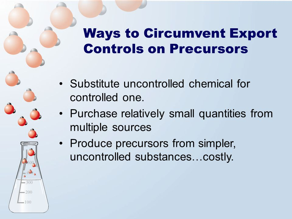 Ways to Circumvent Export Controls on Precursors