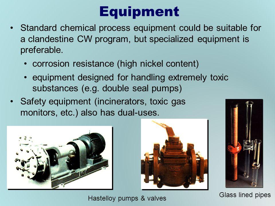 Hastelloy pumps & valves