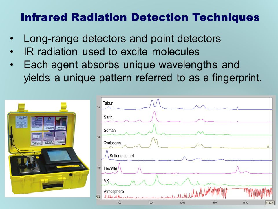 Infrared Radiation Detection Techniques