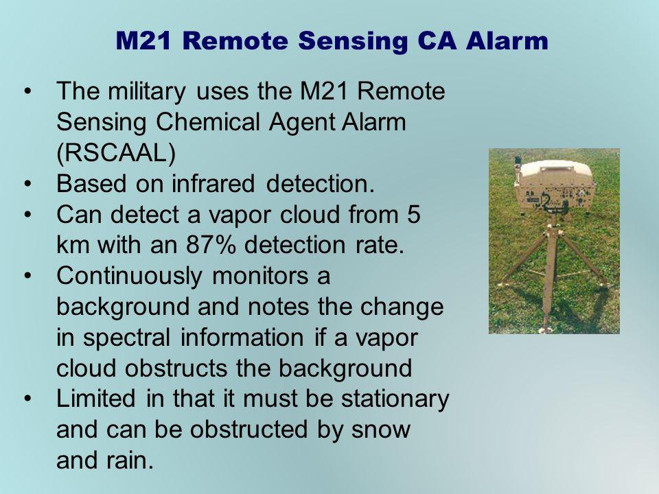 M21 Remote Sensing CA Alarm