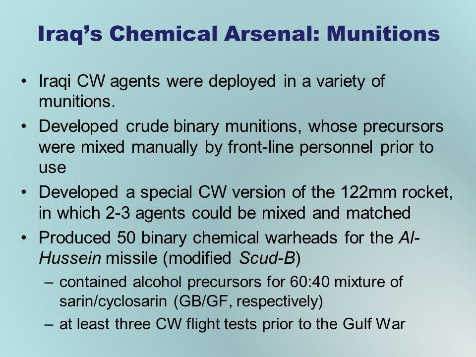 Iraq's Chemical Arsenal: Munitions