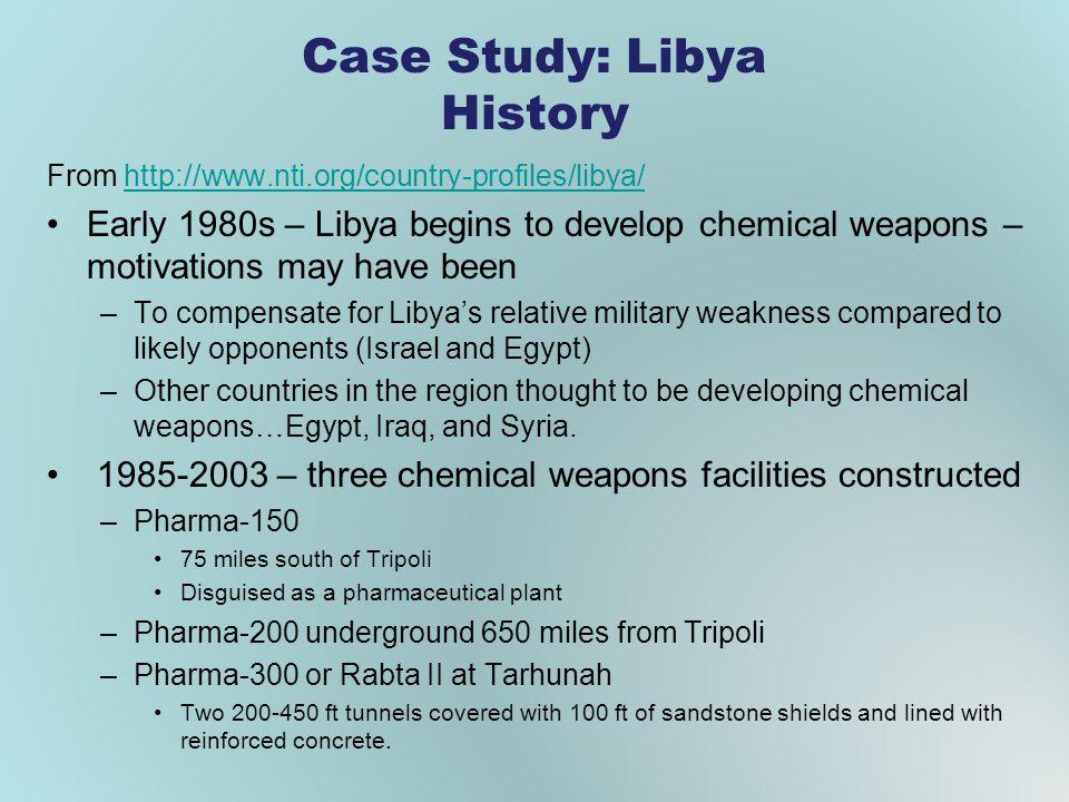 Case Study: Libya History