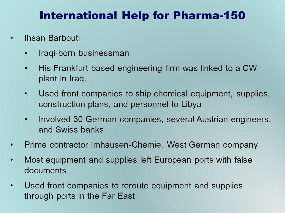 International Help for Pharma-150