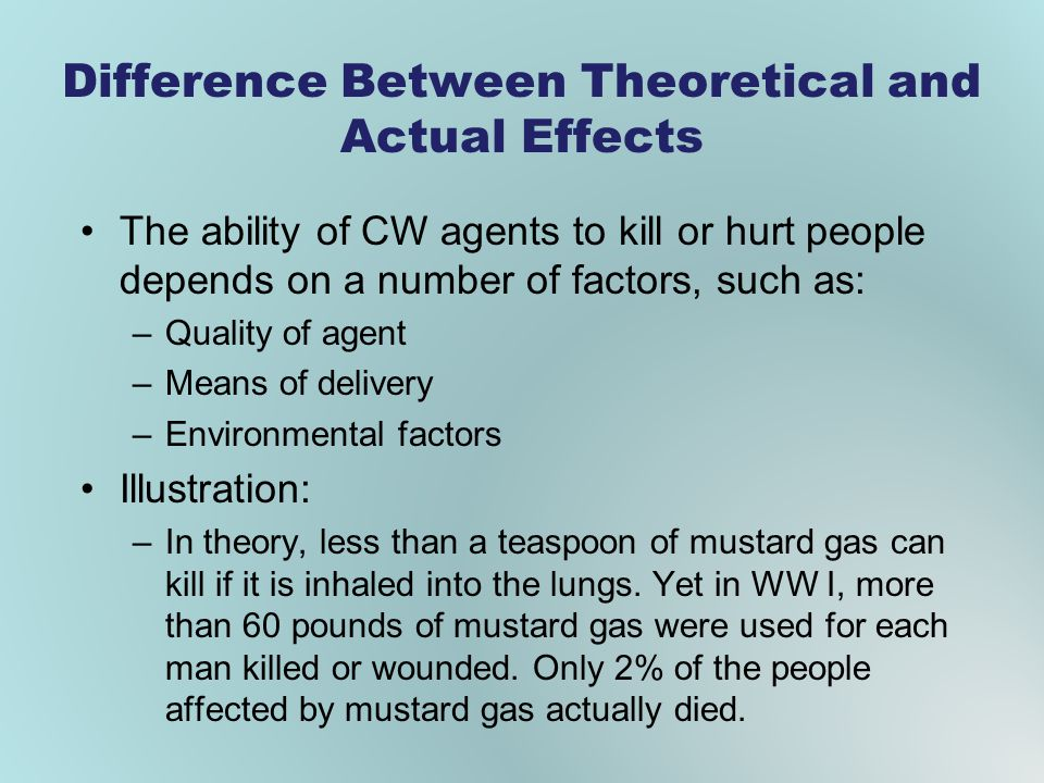 Difference Between Theoretical and Actual Effects