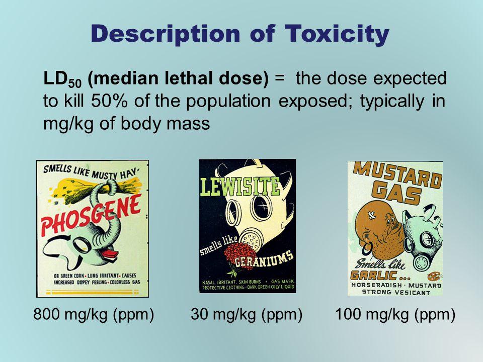 Description of Toxicity