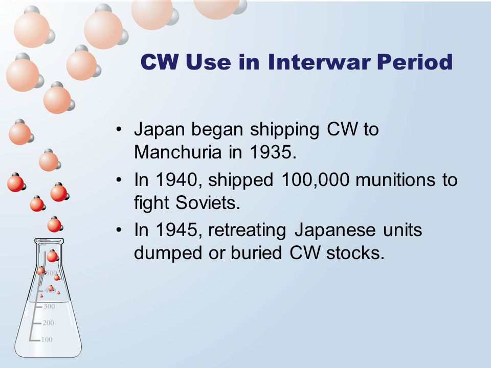 CW Use in Interwar Period