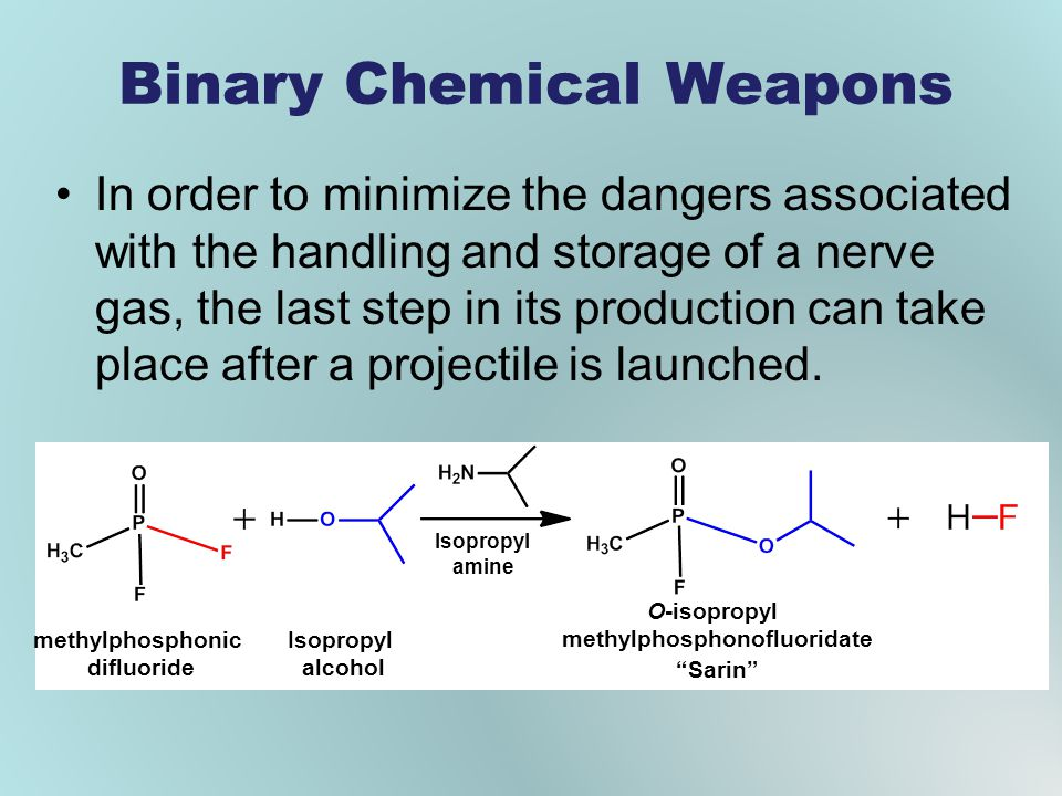 Binary Chemical Weapons