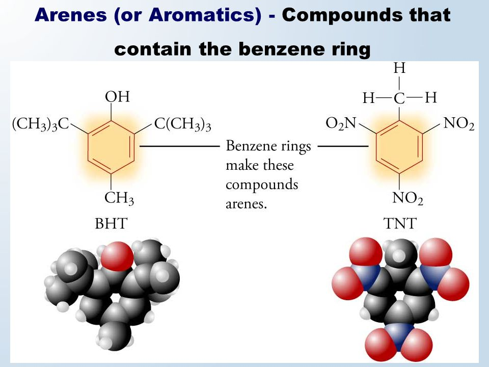 Arenes (or Aromatics) - Compounds that contain the benzene ring