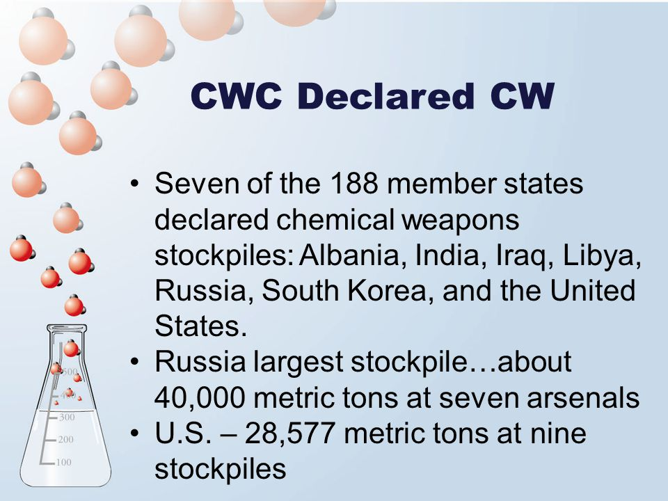 CWC Declared CW