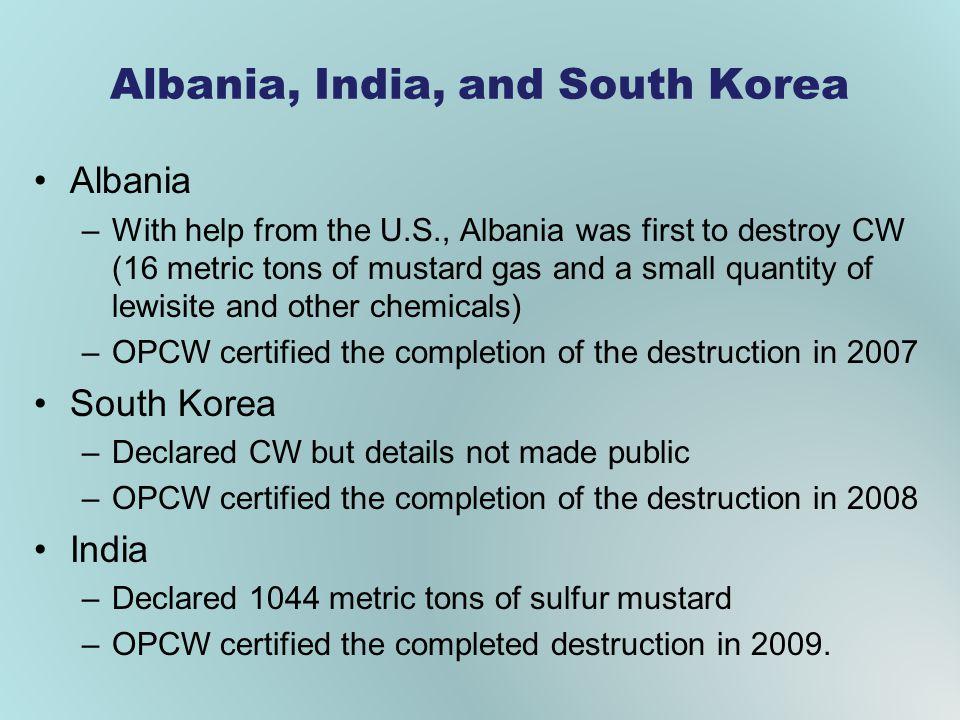 Albania, India, and South Korea