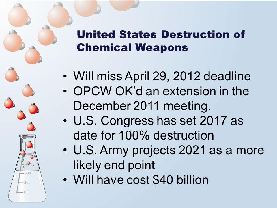 Will miss April 29, 2012 deadline