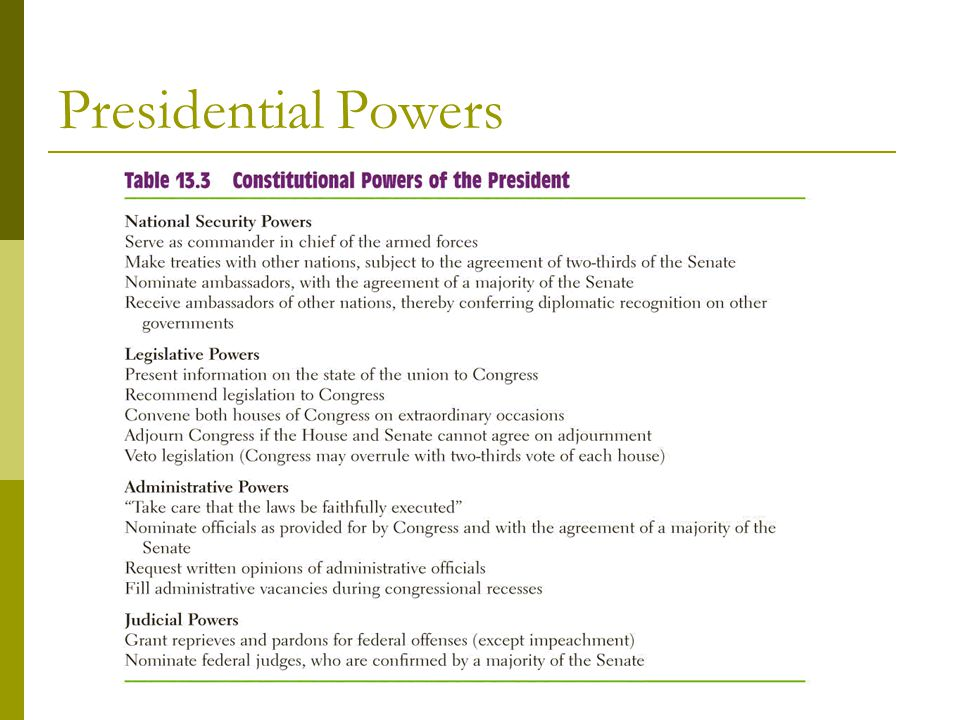 Presidential Powers From Table 13.3