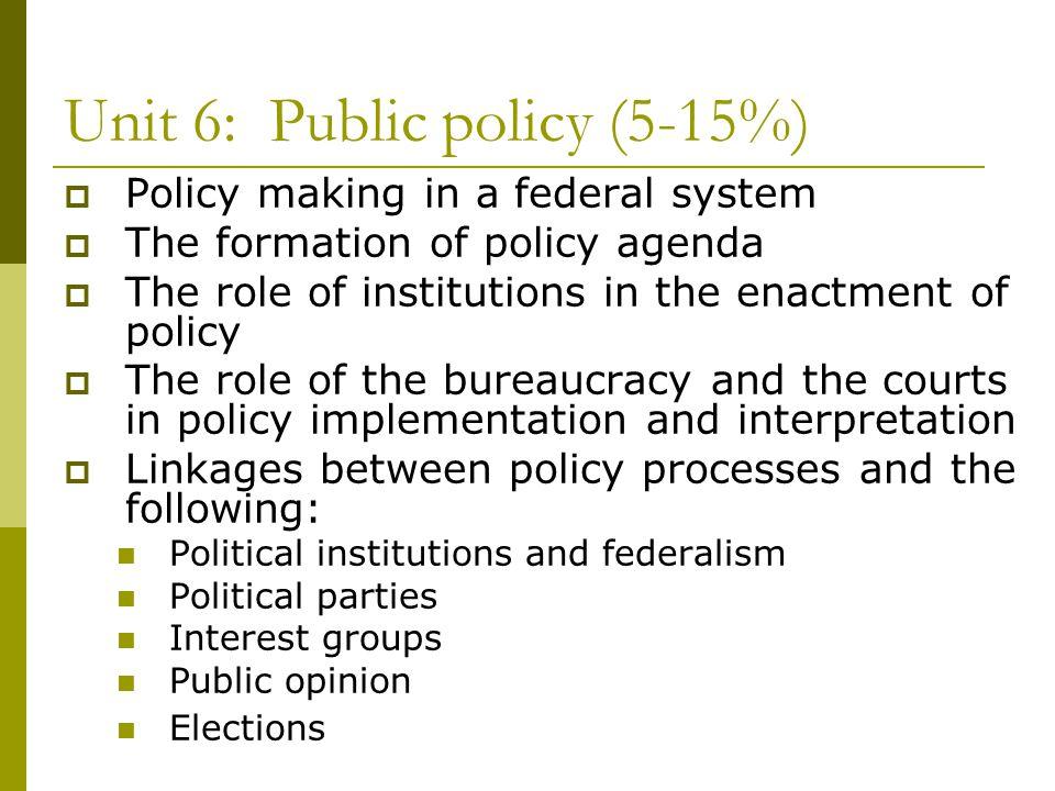 Unit 6: Public policy (5-15%)