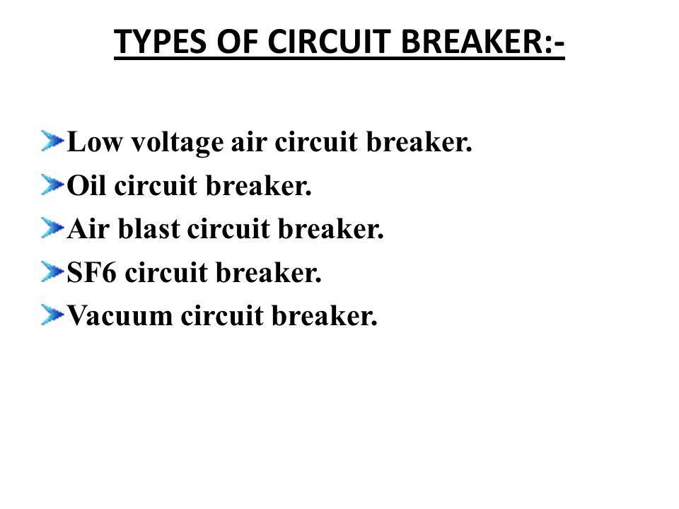 TYPES OF CIRCUIT BREAKER:-
