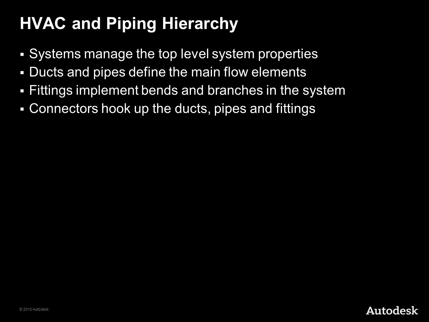 HVAC and Piping Hierarchy