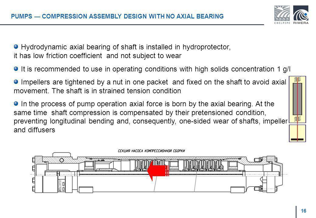 pump section base Spline coupling Shaft pump section head
