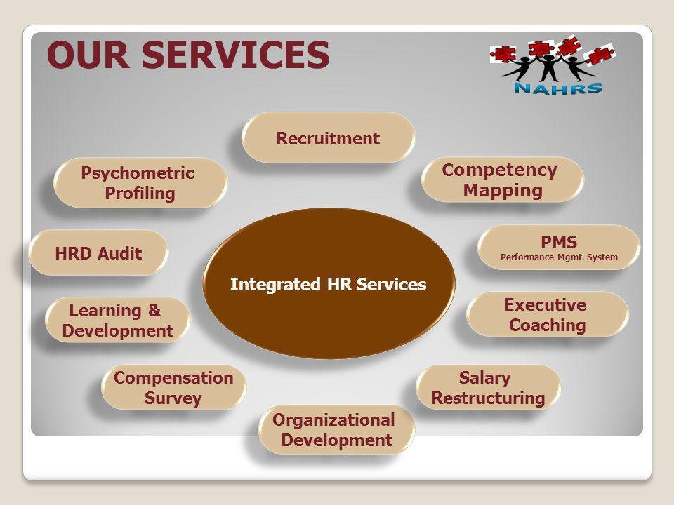 Integrated HR Services Performance Mgmt. System
