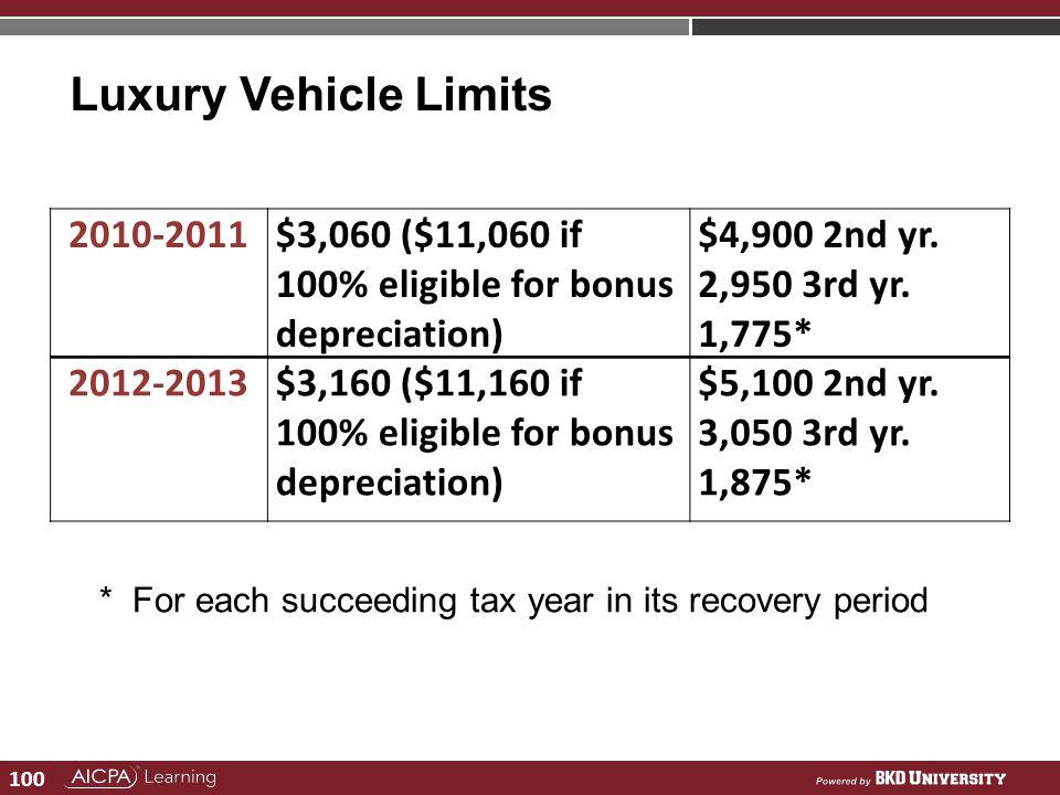Luxury Vehicle Limits 2010-2011