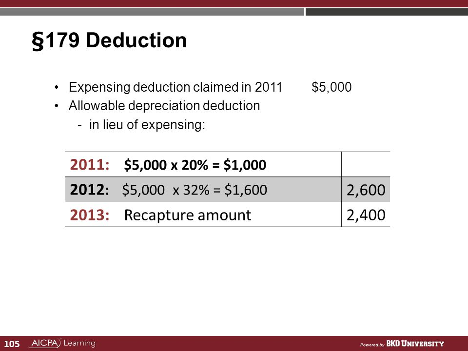 §179 Deduction 2011: $5,000 x 20% = $1,000 2012: $5,000 x 32% = $1,600
