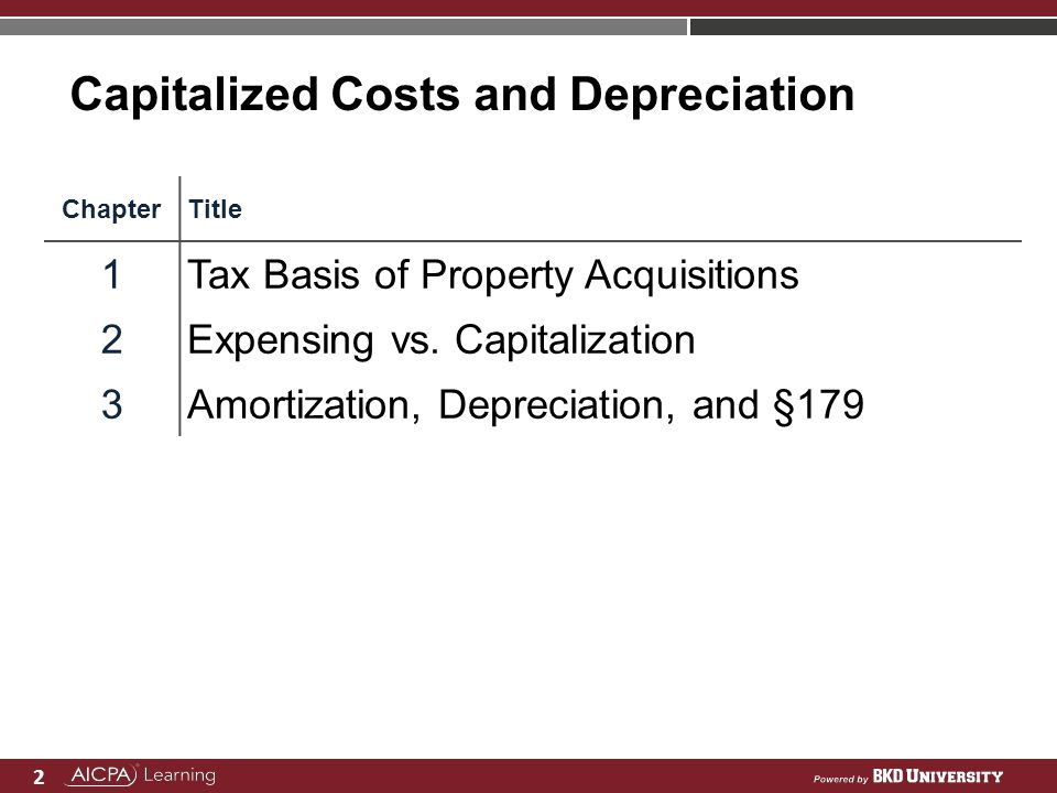 Capitalized Costs and Depreciation