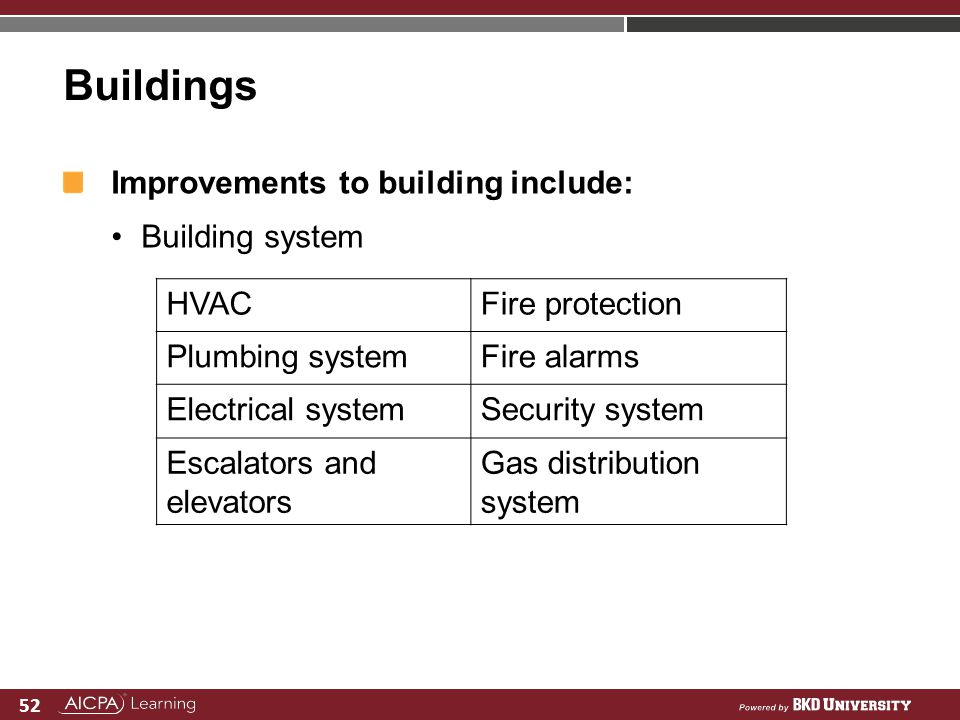 Buildings Improvements to building include: Building system HVAC