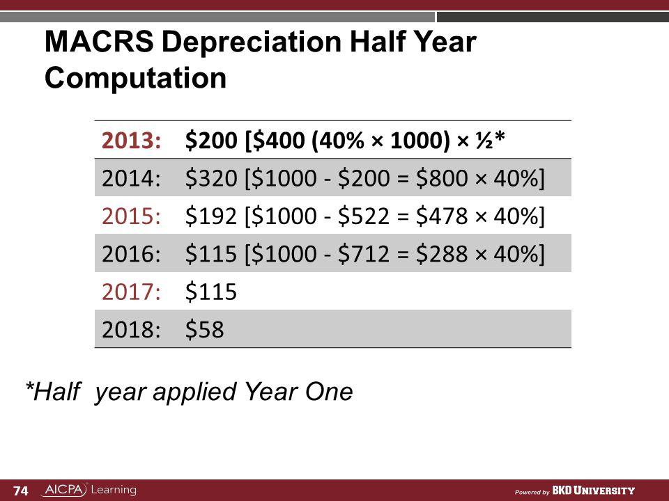 MACRS Depreciation Half Year Computation