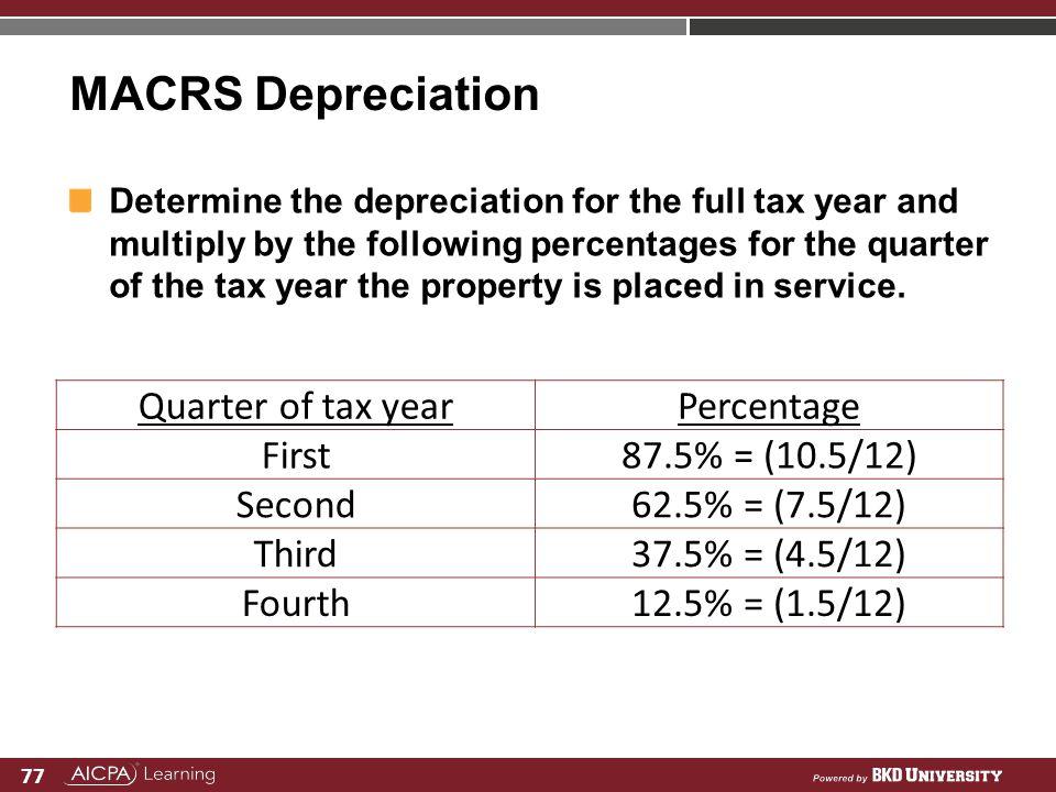 MACRS Depreciation Quarter of tax year Percentage First