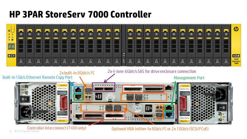 HP 3PAR StoreServ 7000 Controller