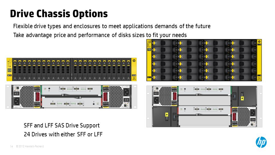 Drive Chassis Options Flexible drive types and enclosures to meet applications demands of the future.