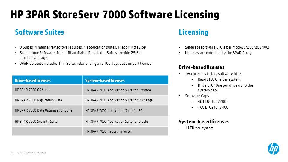 HP 3PAR StoreServ 7000 Software Licensing