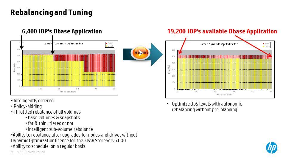 Rebalancing and Tuning