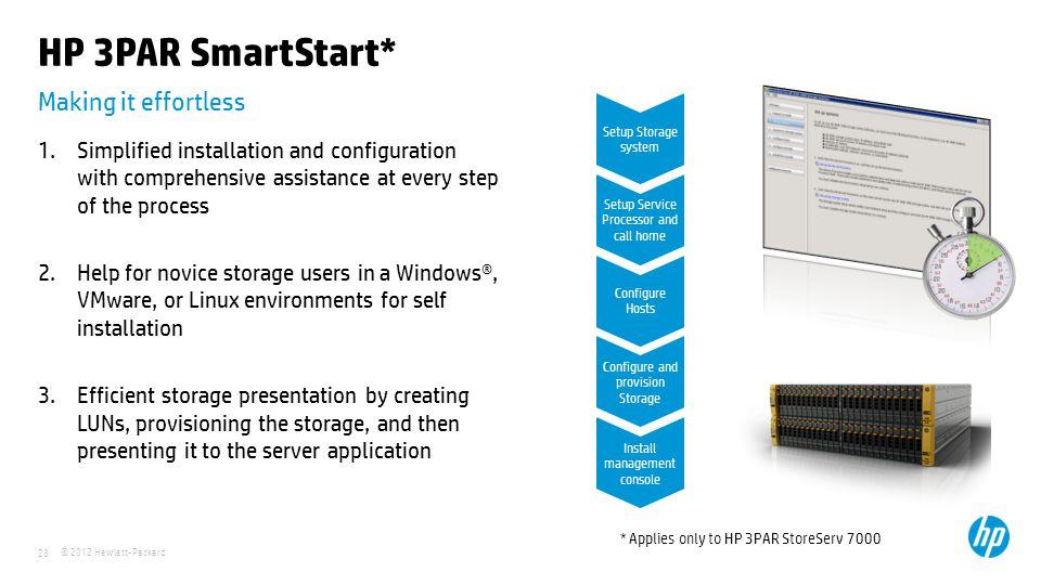 HP 3PAR SmartStart* Making it effortless