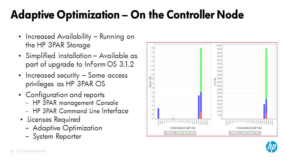 Adaptive Optimization – On the Controller Node