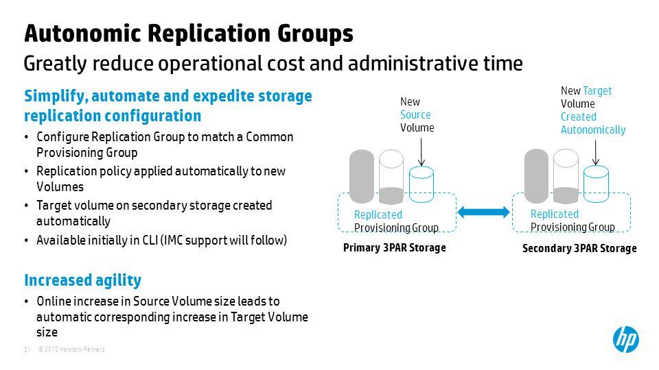 Autonomic Replication Groups