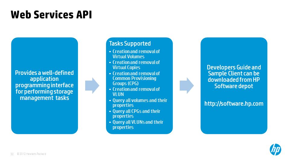 Web Services API Provides a well-defined application programming interface for performing storage management tasks.