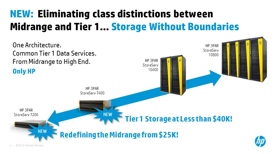 NEW: Eliminating class distinctions between Midrange and Tier 1… Storage Without Boundaries