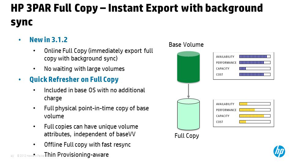 HP 3PAR Full Copy – Instant Export with background sync