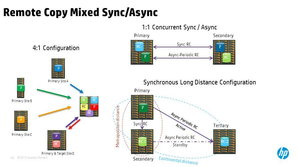 Remote Copy Mixed Sync/Async
