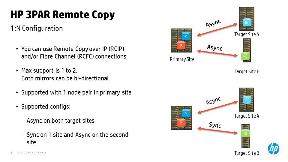 HP 3PAR Remote Copy 1:N Configuration Async Async