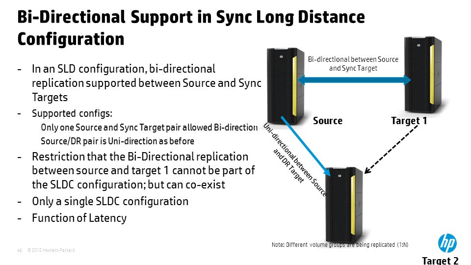 Bi-Directional Support in Sync Long Distance Configuration