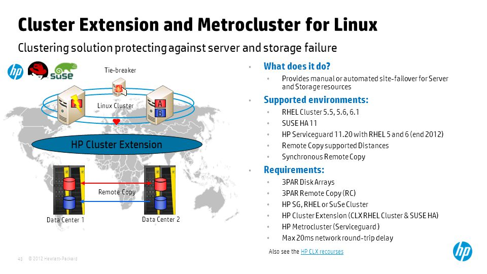 Cluster Extension and Metrocluster for Linux